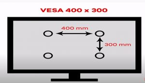 The VESA pattern of your TV is very important